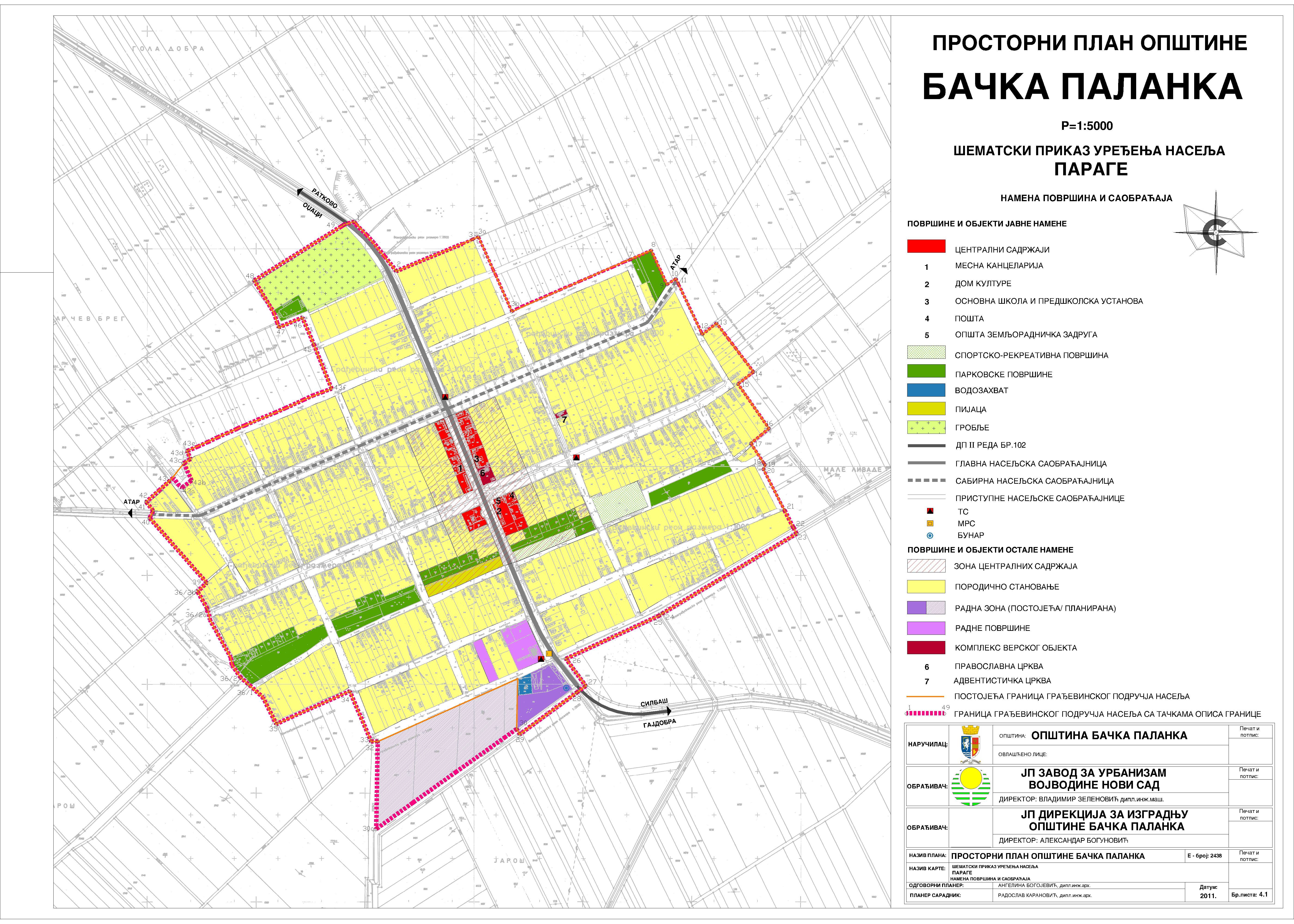 Prostorni Plan Opshtine Bachka Palanka Opshtina Bachka Palanka